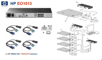 HP EO1013 8port CAT5 IP KVM + 4ks SIM PS2