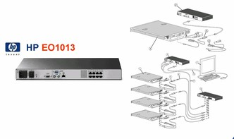 HP EO1013 8 port CAT5 IP KVM switch