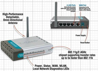 D-Link DI-524 - Wifi/54Mbps